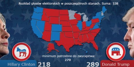wybory-usa-7